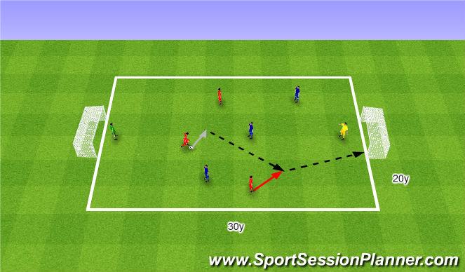 Football/Soccer Session Plan Drill (Colour): 3v3 interval game. 3v3 gra interwałowa.