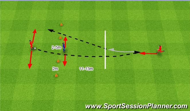 Football/Soccer Session Plan Drill (Colour): Ukrywanie celu podania.