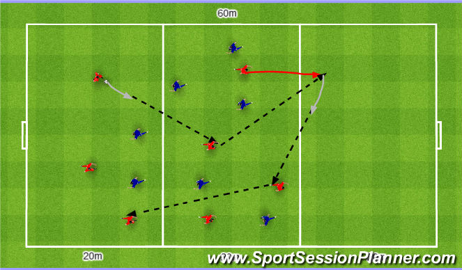 Football/Soccer Session Plan Drill (Colour): 7v7 keep ball in two zones. 7v7 na utrzymanie w dwóch strefach.