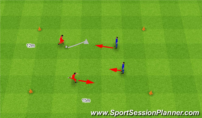 Football/Soccer Session Plan Drill (Colour): 3. 2v2 na szerokie bramki.