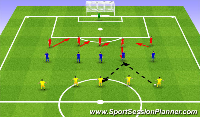 Football/Soccer Session Plan Drill (Colour): Defensive dexterity. Sprawna obrona.