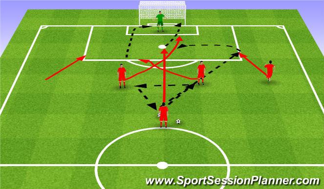Football/Soccer Session Plan Drill (Colour): Shooting Drill. Strzelba.