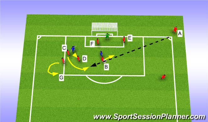 Football/Soccer Session Plan Drill (Colour): Corner from right side