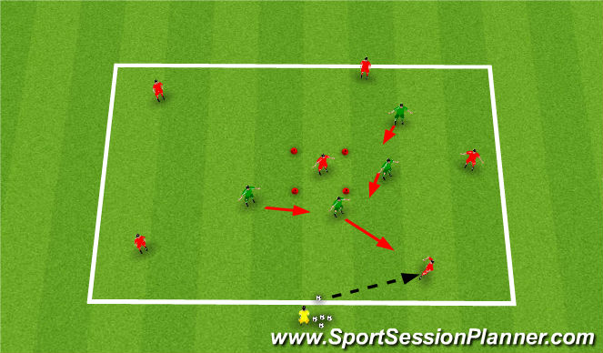 Football/Soccer Session Plan Drill (Colour): 7v4 Defend the Target