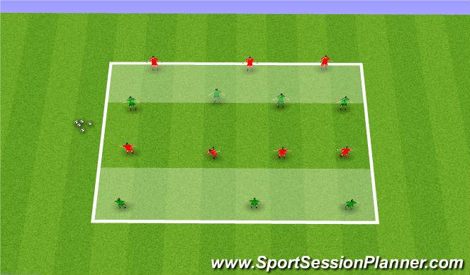 Football/Soccer Session Plan Drill (Colour): 7v7 Penetration