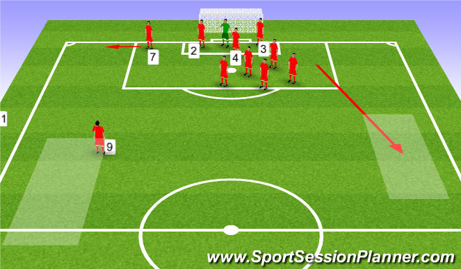 Football/Soccer Session Plan Drill (Colour): DEFEND Corner Right Kick