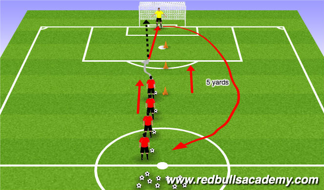 Football/Soccer Session Plan Drill (Colour): Shooting Games