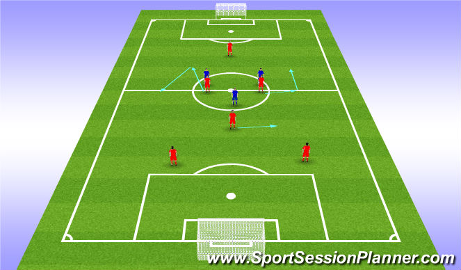 Football/Soccer Session Plan Drill (Colour): Roles of the Three Central Midfield Players