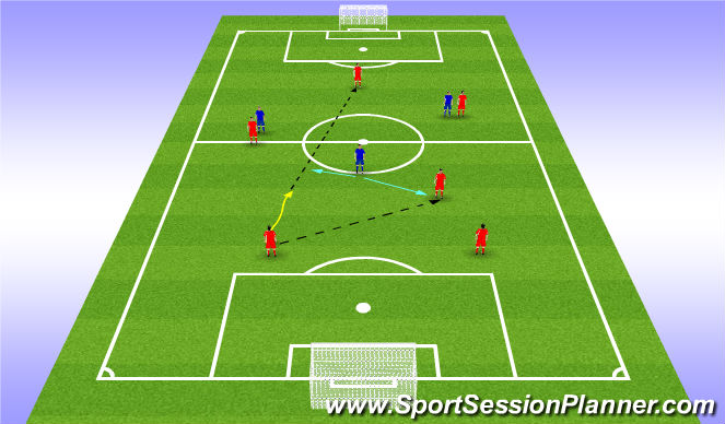 Football/Soccer Session Plan Drill (Colour): CDM