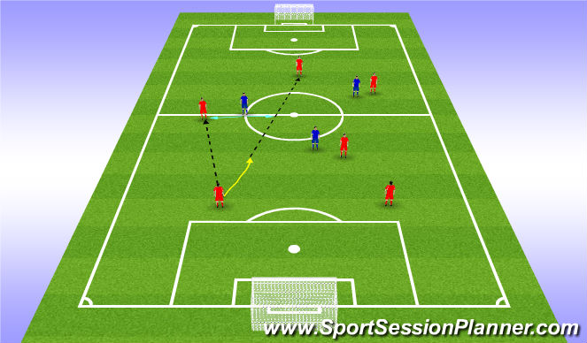 Football/Soccer Session Plan Drill (Colour): LCM - Nearest