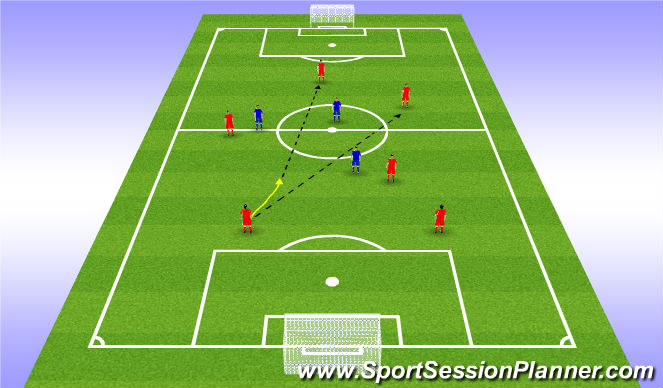 Football/Soccer Session Plan Drill (Colour): RCM - Furthest