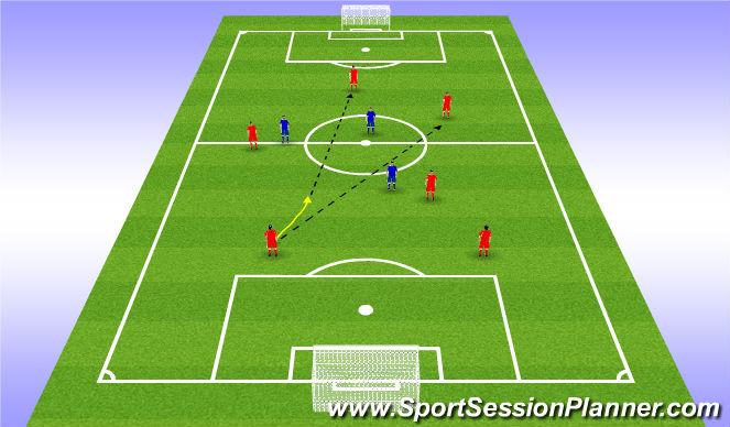 Football/Soccer Session Plan Drill (Colour): RCM - Furthest