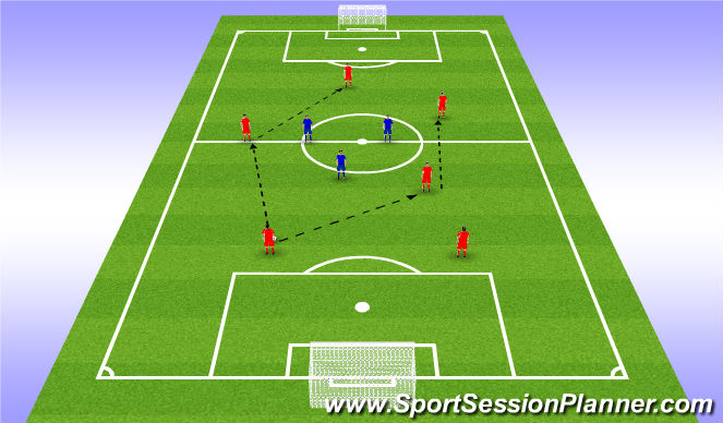 Football/Soccer Session Plan Drill (Colour): Outcomes