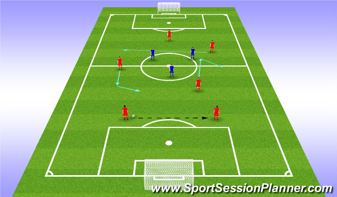 Football/Soccer Session Plan Drill (Colour): Possible Rotation