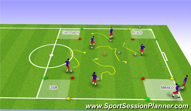 Football/Soccer Session Plan Drill (Colour): Four Country Dribbling p. 1