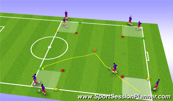Football/Soccer Session Plan Drill (Colour): Four Country Dribbling 3