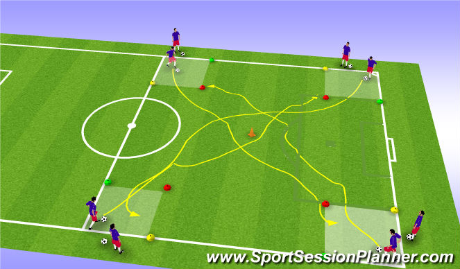 Football/Soccer Session Plan Drill (Colour): Cross Country Traffic