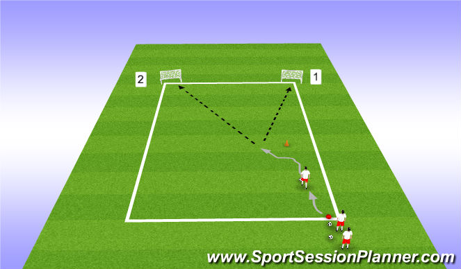 Football/Soccer Session Plan Drill (Colour): Technical (Unnopposed)