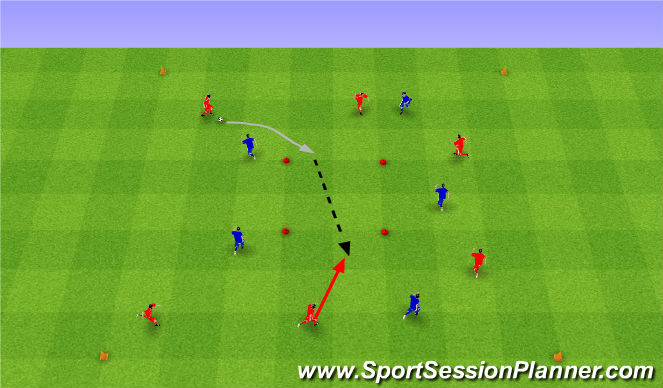 Football/Soccer Session Plan Drill (Colour): 6v6 pass through square. 6v6 podanie przez kwadrat