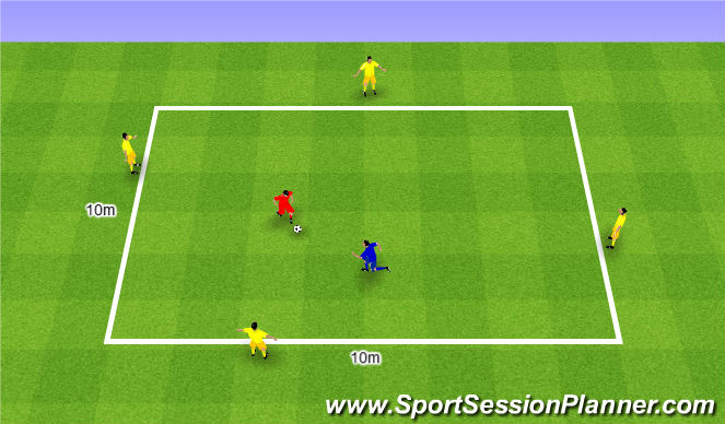 Football/Soccer Session Plan Drill (Colour): Gra nr 12. 1v1 to four lines guarded by Defenders. 1v1 do czterech lin pilnowanych przez Obronców.
