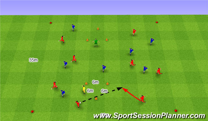 Football/Soccer Session Plan Drill (Colour): 7v7+ two triangular goals. 7v7+ dwie bramki trójkątne.
