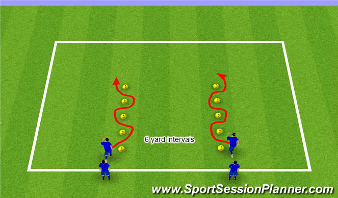Football/Soccer Session Plan Drill (Colour): Part III: jumps & bounding