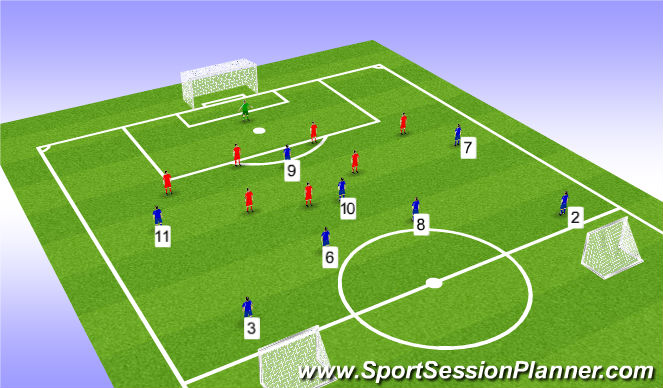 Football/Soccer Session Plan Drill (Colour): Game, 8v7