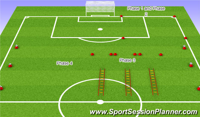 Football/Soccer Session Plan Drill (Colour): OSA 4 phases of a warm-up