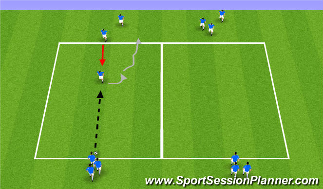 Football/Soccer Session Plan Drill (Colour): Turns w/ Pressure