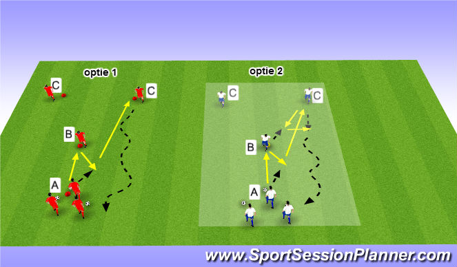 Football/Soccer Session Plan Drill (Colour): Y-vorm