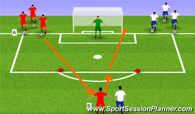 Football/Soccer Session Plan Drill (Colour): wedstrijdvorm afronden