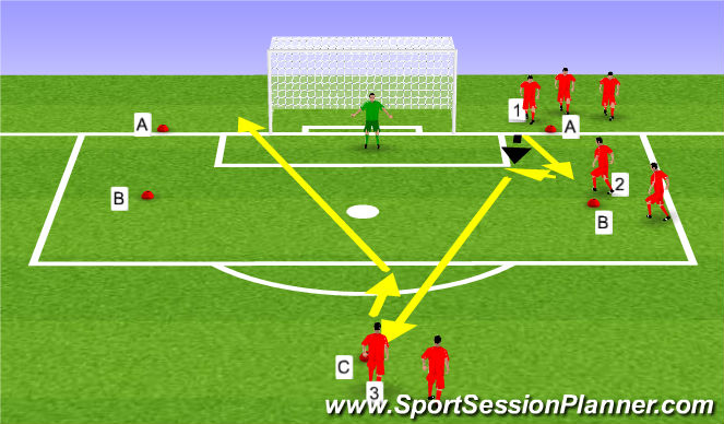 Football/Soccer Session Plan Drill (Colour): Y-vorm met afronden