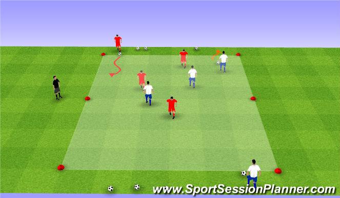Football/Soccer Session Plan Drill (Colour): 3:3 lijnvoetbal met snelle omschakeling