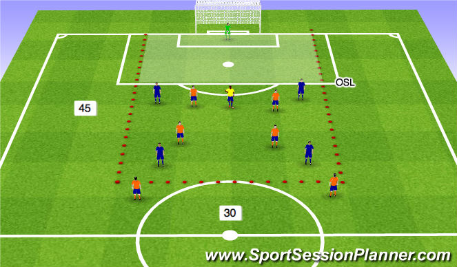 Football/Soccer Session Plan Drill (Colour): 4 v 4 + N Wall Pass