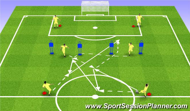 Football/Soccer Session Plan Drill (Colour): Technika podań z wyjściem za obronę