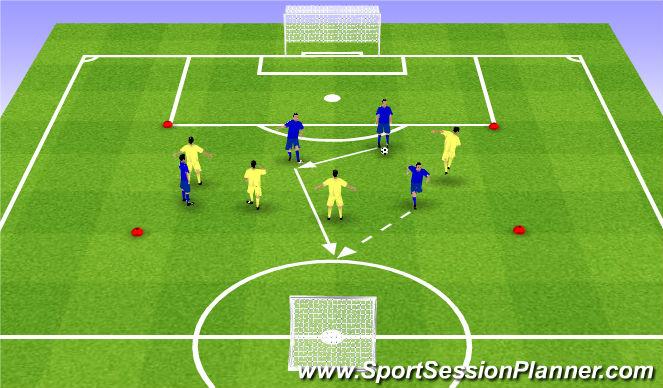 Football/Soccer Session Plan Drill (Colour): Gra- podanie penetrujące