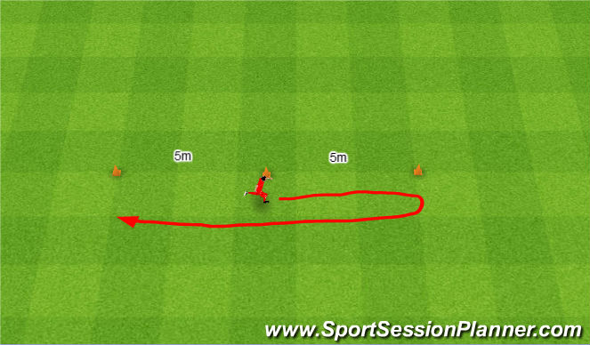 Football/Soccer Session Plan Drill (Colour): Pro agility.