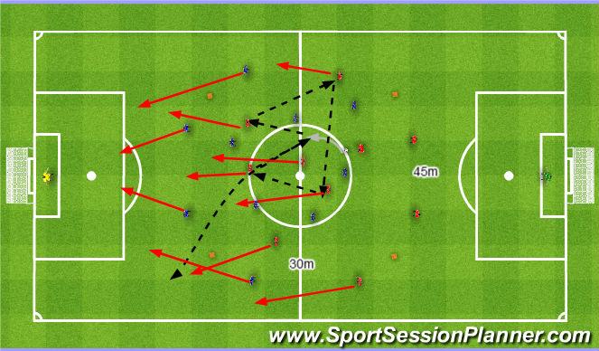 Football/Soccer Session Plan Drill (Colour): 11v11 Dynamic Central Zone Game. 11v11 Dynamiczna Gra w Środku Pola.