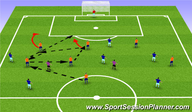 Football/Soccer Session Plan Drill (Colour): Possession in mid third