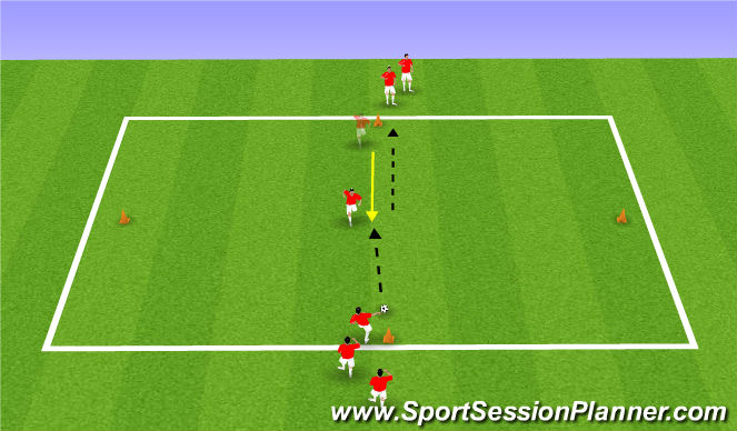 Football/Soccer Session Plan Drill (Colour): Functional Receiving