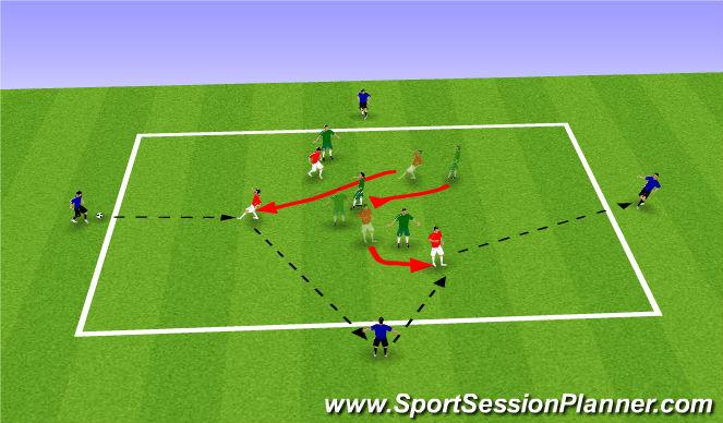 Football/Soccer Session Plan Drill (Colour): 3v3 Pursuit
