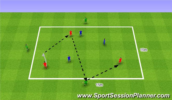 Football/Soccer Session Plan Drill (Colour): Rondo 3v3+3. Dziadek 3v3+3
