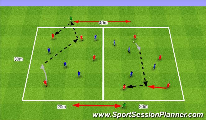 Football/Soccer Session Plan Drill (Colour): Gra nr 179 2x4v4+2.