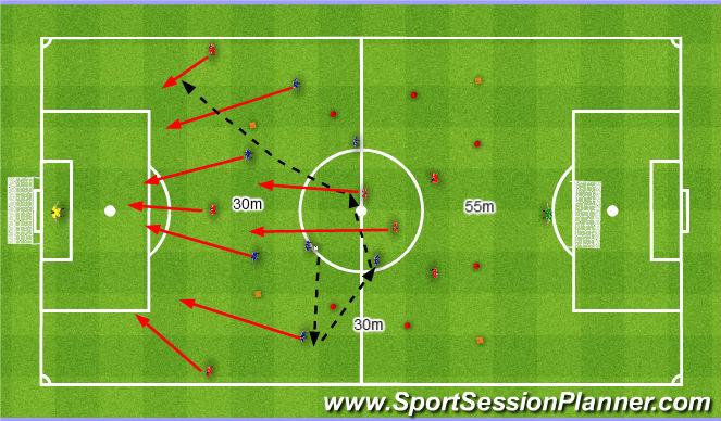 Football/Soccer Session Plan Drill (Colour): 3v4 Breakout game. 3v4 gra z kontry.