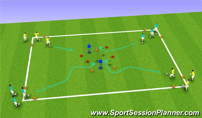 Football/Soccer Session Plan Drill (Colour): Traffic Jam Dribble