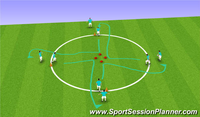 Football/Soccer Session Plan Drill (Colour): Basic Turning Drill