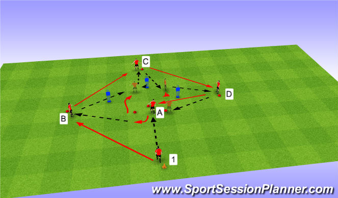 Football/Soccer Session Plan Drill (Colour): 1-2 Combination Play