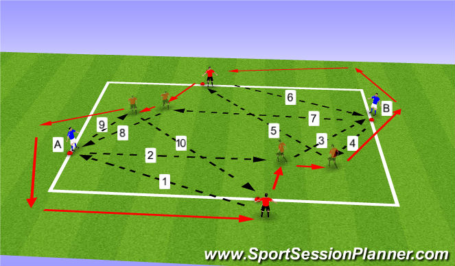 Football/Soccer Session Plan Drill (Colour): 10 Way Combination Passing drill