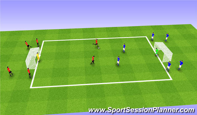 Football/Soccer Session Plan Drill (Colour): 2 v 2 plus 2 v 1 Transistion Counter Attack Play