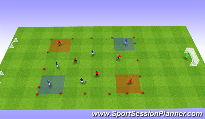 Football/Soccer Session Plan Drill (Colour): Passing Square and Combination with Finish